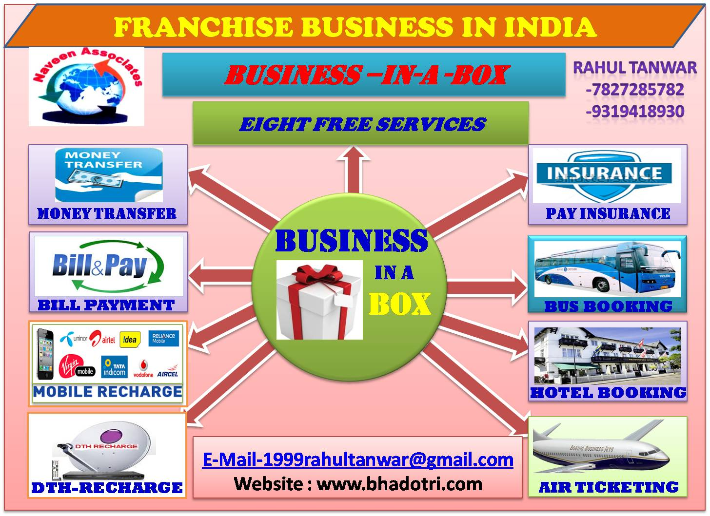 http://bhadotri.com/business-idea-with-low-investment-and-high-profit/